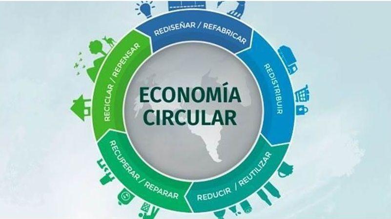 Imagen economia circular